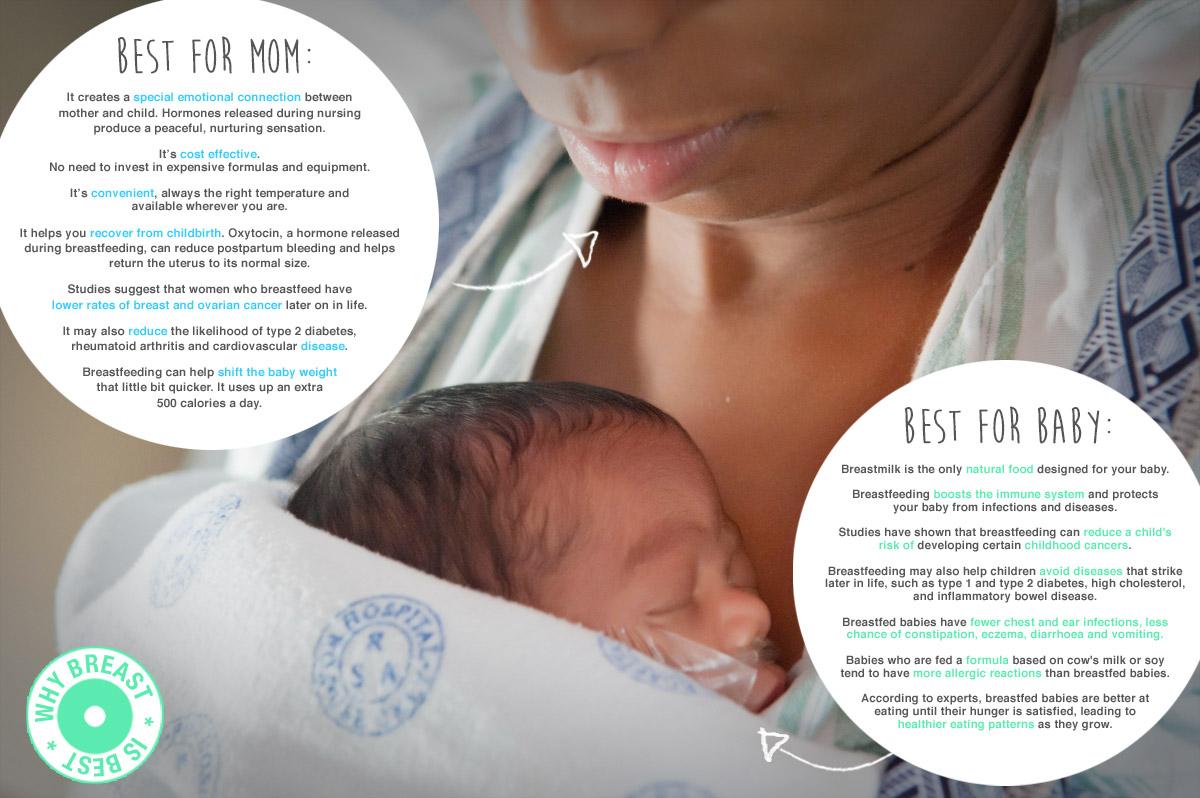 SABR: South African Breastmilk Reserve - Breast is Best